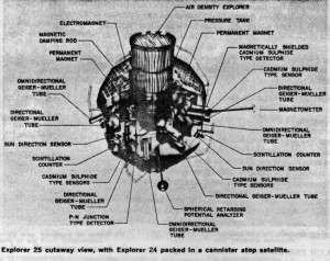 Cutaway showing Explorer 24 inside Injun 4